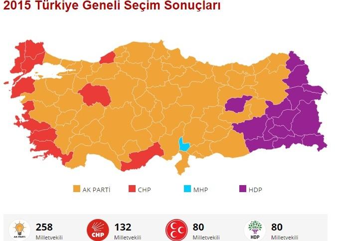 seçim sonuçları grafik